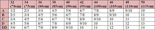 Nearly Me Standard Weight Semi-Full Triangle Breast Form Size Chart