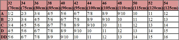 Nearly Me Extra Lightweight Semi-Full Triangle Breast Form - New Size Chart