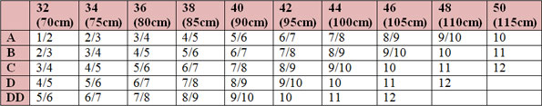 Nearly Me Model 420 & 430 Casual Non-Weighted Breast Forms Size Chart
