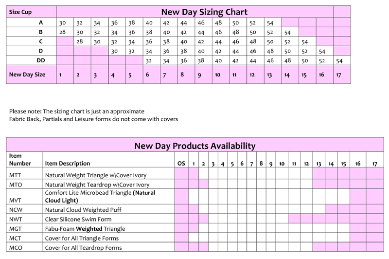 New Day Products Size Chart