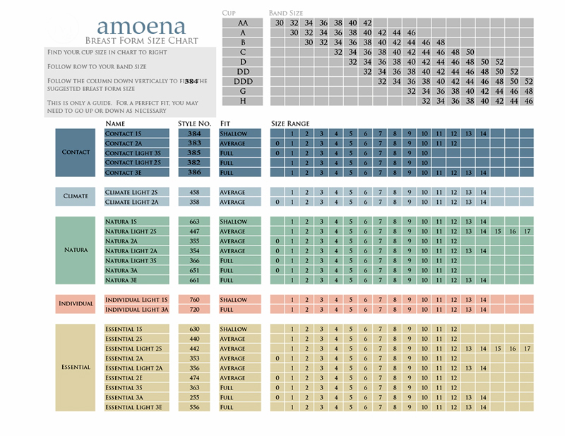 Amoena Breast Form Chart